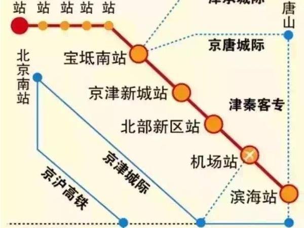 天津飞机场附近的高铁